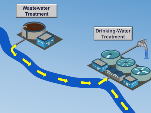 <A HREF='/envirohealth/headlines/2018-08-24-drinking_water_source_water_model.html'>Exploring the Suitability of a Modeling Approach to Estimate Contaminant Occurrence in Drinking Water Sources</A>