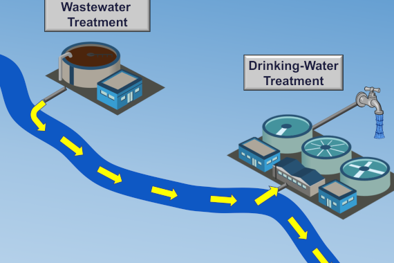 <A HREF='https://www2.usgs.gov/envirohealth/headlines/2018-08-24-drinking_water_source_water_model.html'>Exploring the Suitability of a Modeling Approach to Estimate Contaminant Occurrence in Drinking Water Sources</A>
