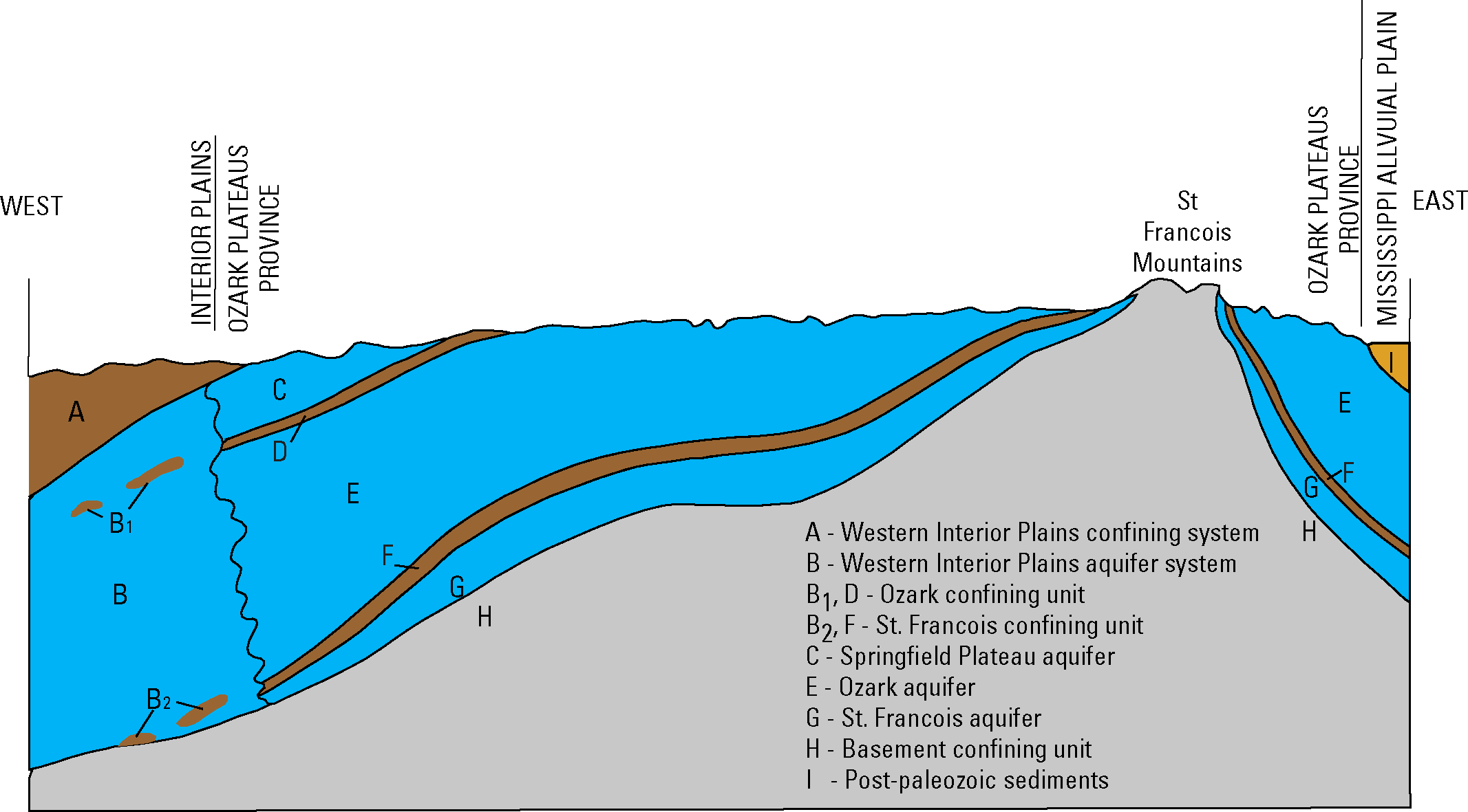 How Does Groundwater Enter And Move Through The Ozarks